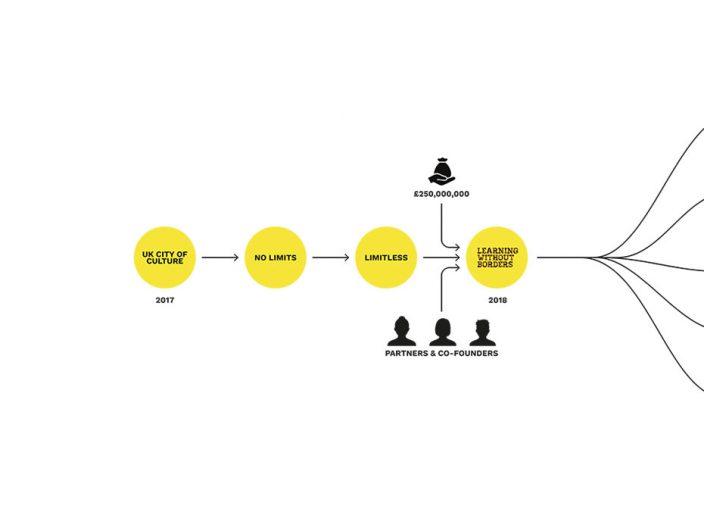01_LWB-Diagram-for-Video